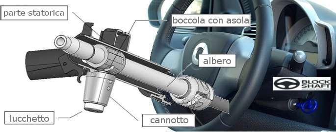 montaggio block shaft a roma